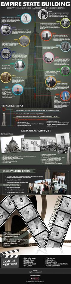 Empire State Building: The World's Most Famous Office Building