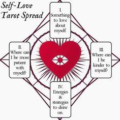 A Simple Self-Love Tarot Spread - Interrobang Tarot Blog - Interrobang Tarot