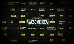 So You Think You Have An Awesome Idea for a Website?