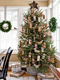 tags as ornaments with photos