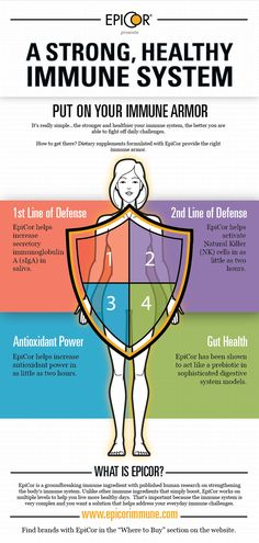 how to build strong immune system naturally