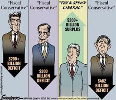 """Hmmm... what does it really mean to be a """"fiscal conservative"""" ?"""