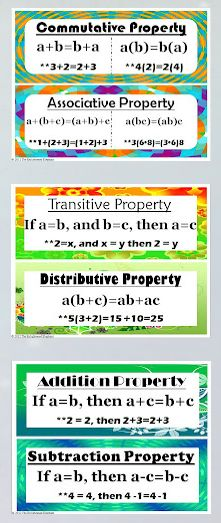 Math Property Posters