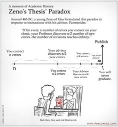 thesis writing in uk