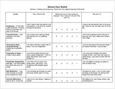sample essay rubric middle school