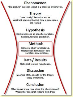 critical thinking learning psych 101 Welcome to psyc 101: introduction to psychology course topics include critical thinking skills, research methods, neuroscience neuroscience, sensation and perception, life-span development, learning, memory, personality, psychological disorders, and social psychology.
