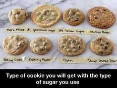 Ingredients are everything when it comes to baking cookies--they determine everything from taste (or course) to shape and consistency. How about making a batch of classic chocolate chip cookies from scratch tonight: http://to.ehow.com/1i2ykDy