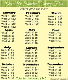 52 Weeks Savings Plan - Save by Number - Great for Kids