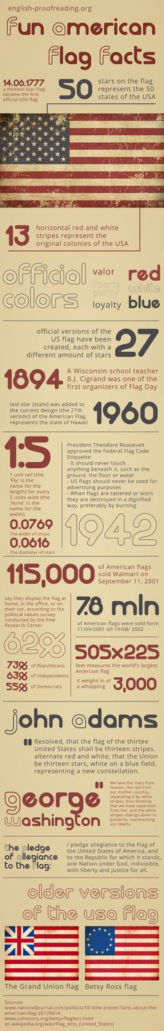 flag day facts trivia