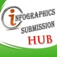 Infographics Submission Hub