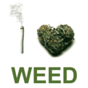 A Weed Blog