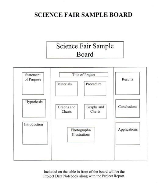 2nd grade science fair projects layouts - Google Search Stuff to - project closure report template