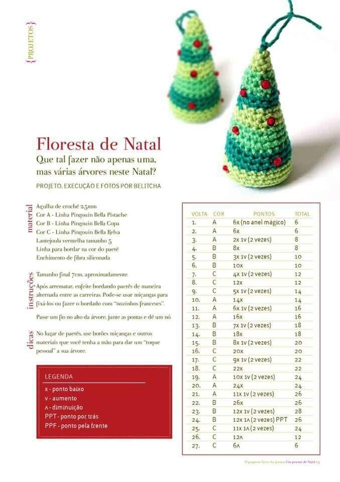 Patrones amigurumis navideños gratuitos | Amigurumi navideño ... | 960x678