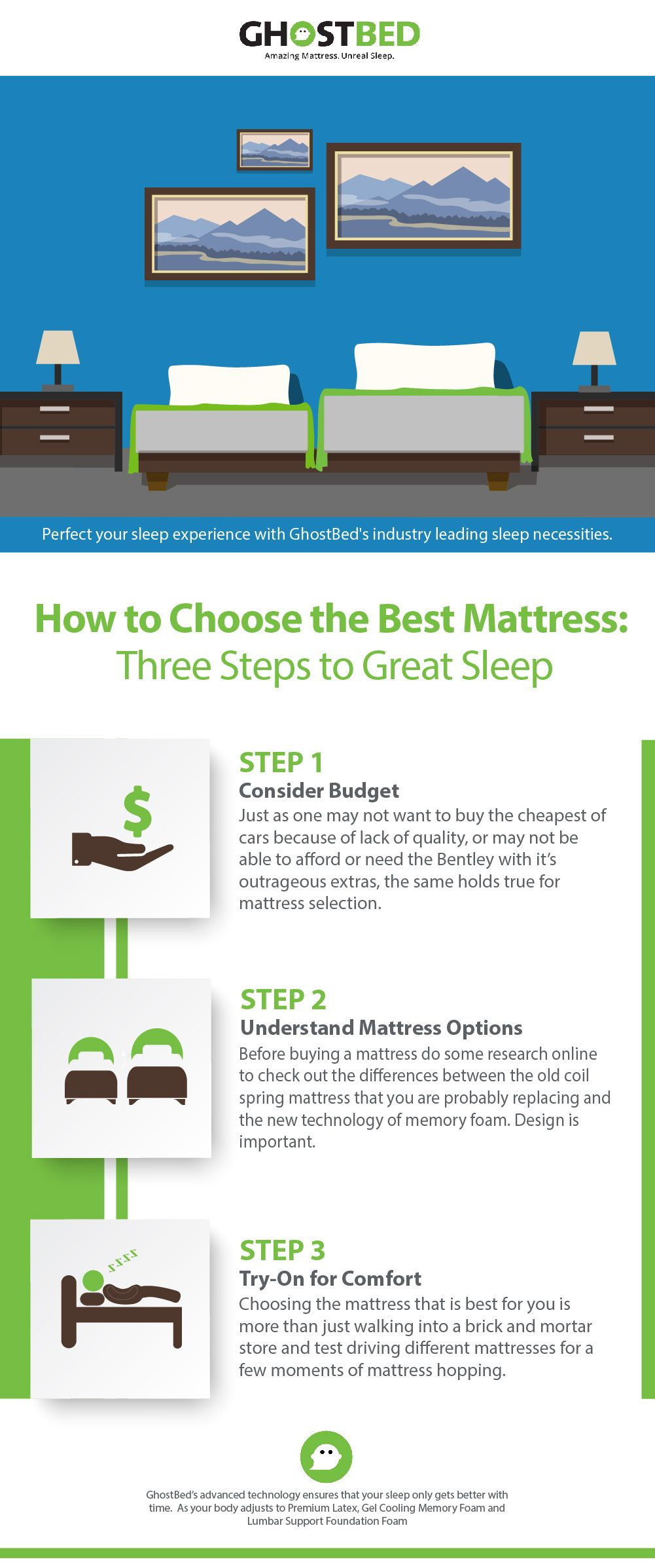 how to choose the best mattress three steps to great sleep