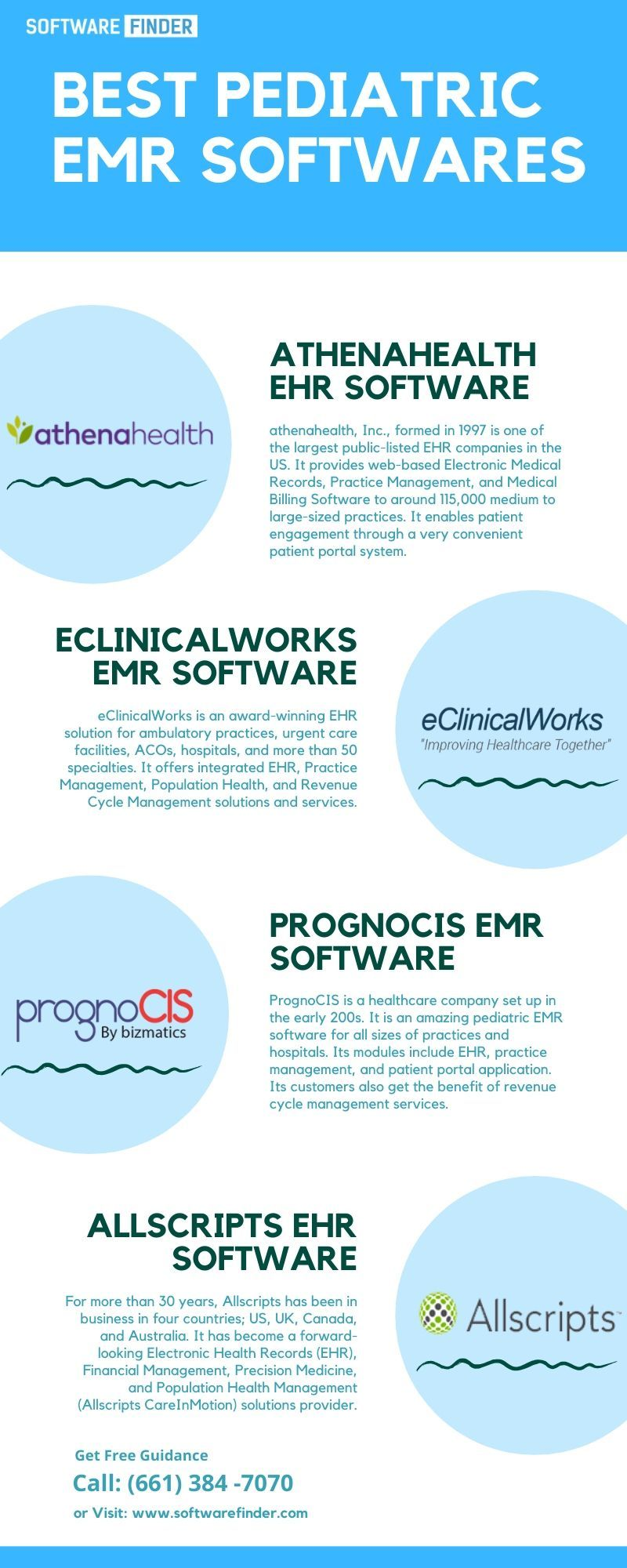 Pin on EHR Softwares