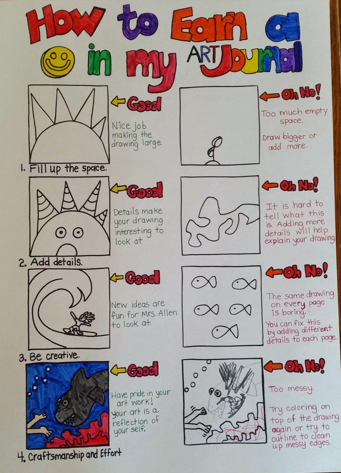 Mrs Allen S Art Room Guidelines For Art Journal Drawing