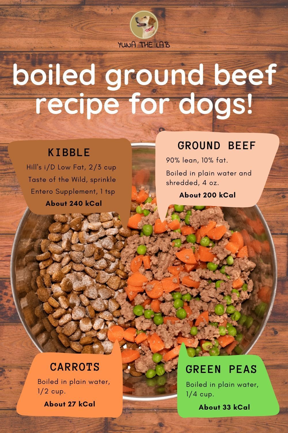 Boiled Ground Beef For Dogs Recipe (With Carrots And Peas!)