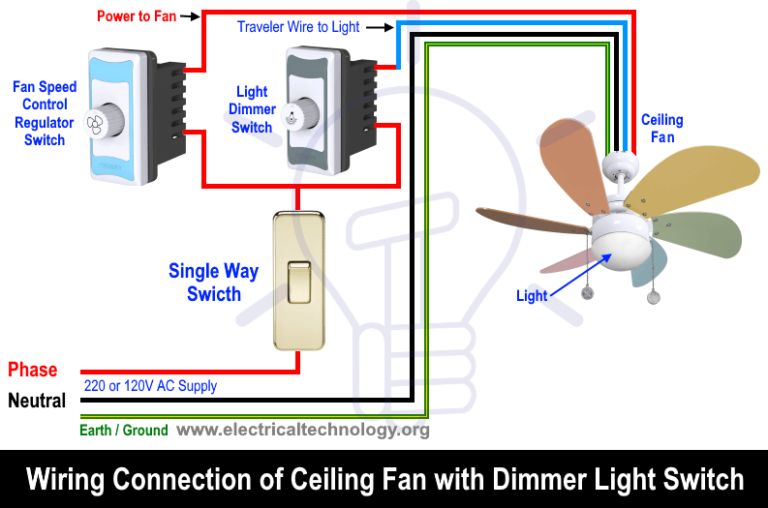 How to Wire a Ceiling Fan? Dimmer Switch and Remote