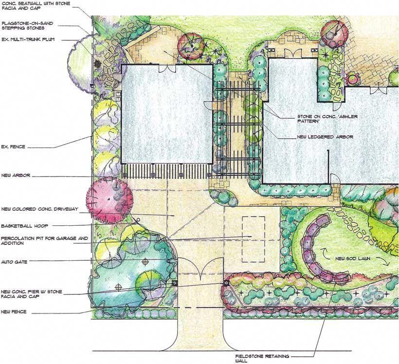 Organic Gardening Quotes #OrganicGardeningChicago Key ...