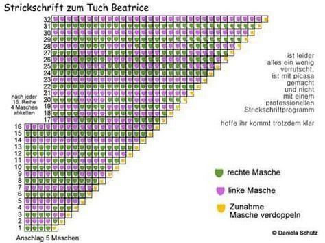 Bildergebnis Für Tuch Beatrice Anleitung Stricken Stricken Tuch