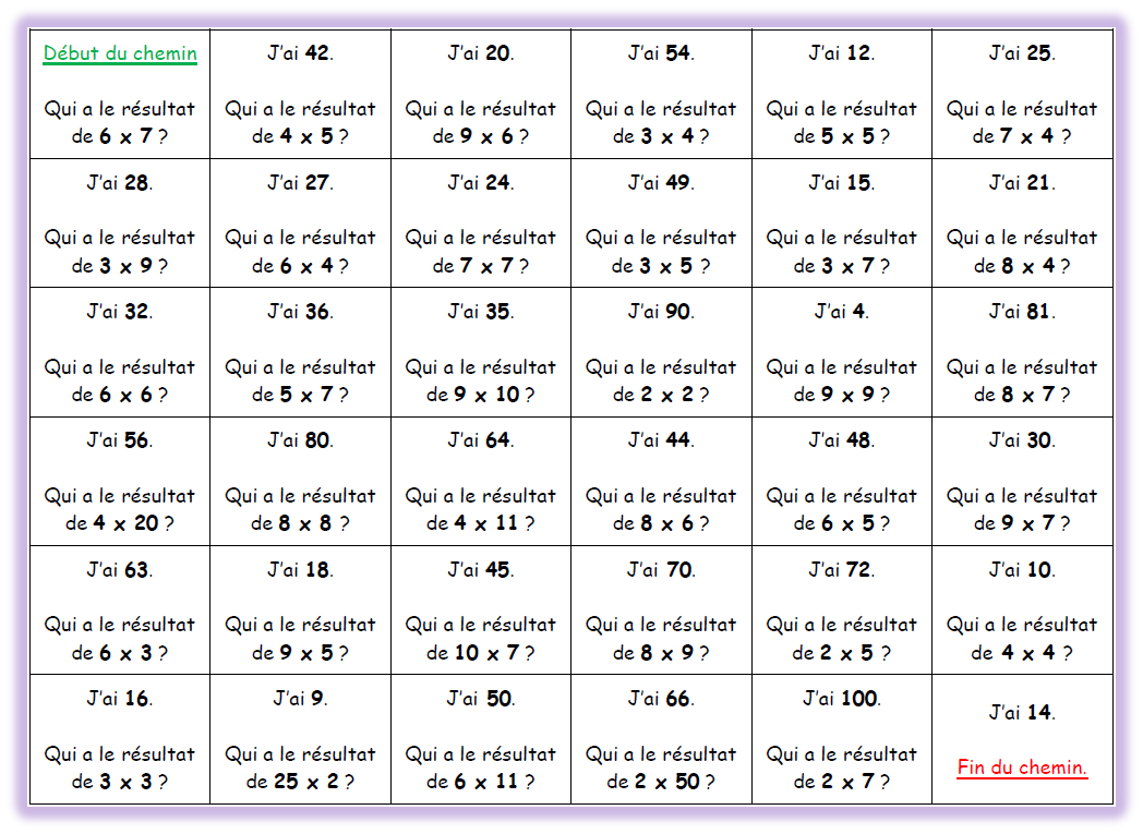 Les cocottes et le chemin des tables de multiplication - Domino table de multiplication ...