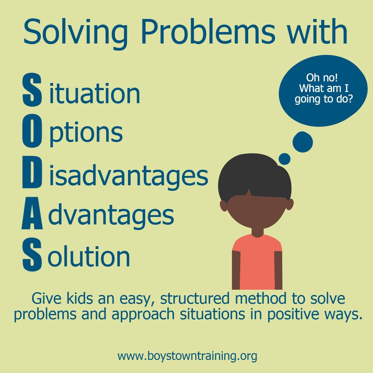 Help Students Problem Solve And Learn Replacement Behaviors With Sodas Free Downloadable