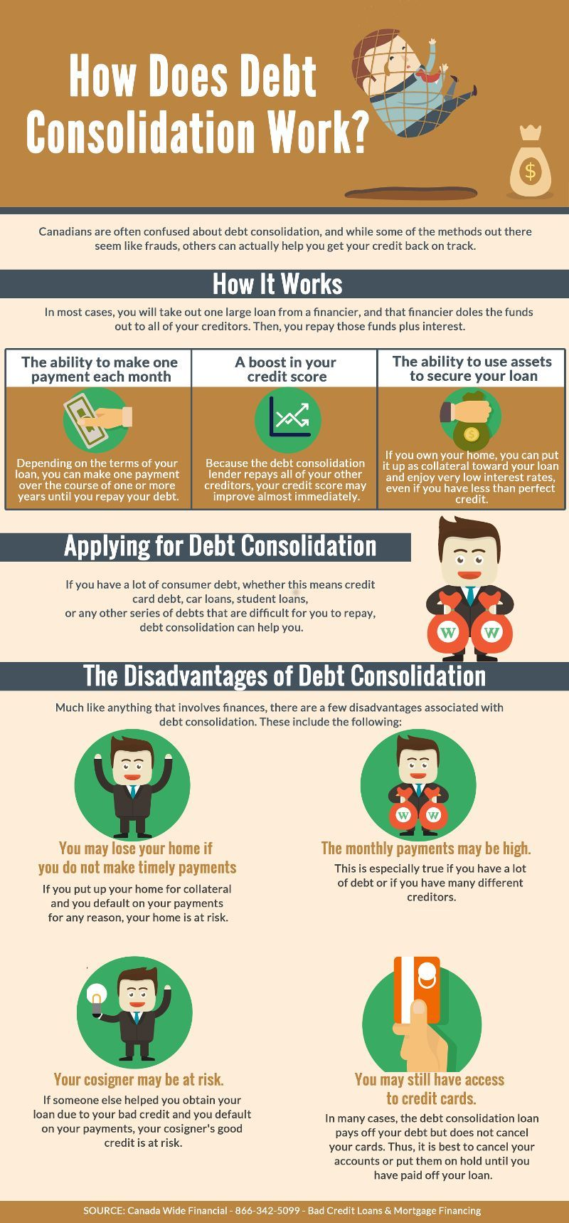 What does consolidating your bills mean