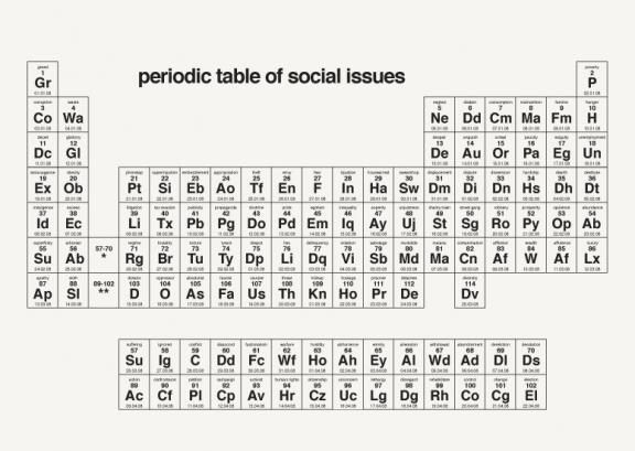 See Full Size Of Periodic Table Social Issues