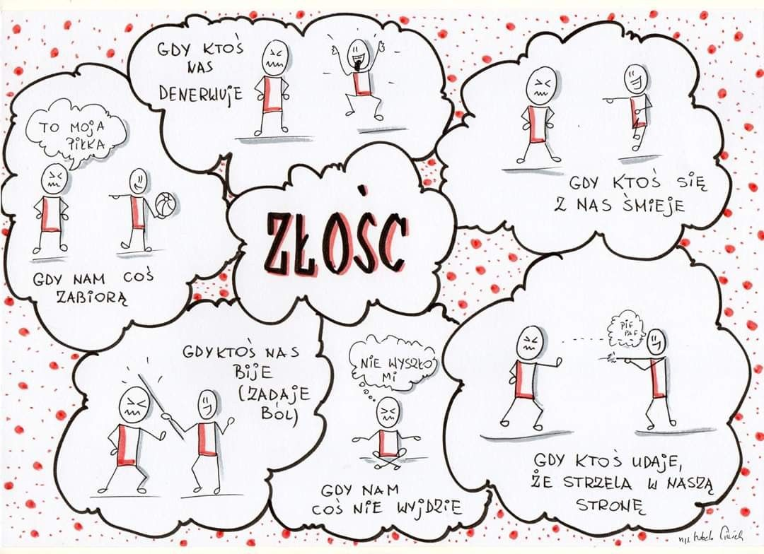 Pin By Judyta On Nauczanie In 2020 Education Hand Lettering Sketchnotes