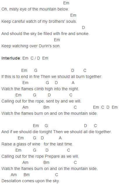Ed Sheeran I See Fire Chords Capo 6 | song | Pinterest | Guitars ...