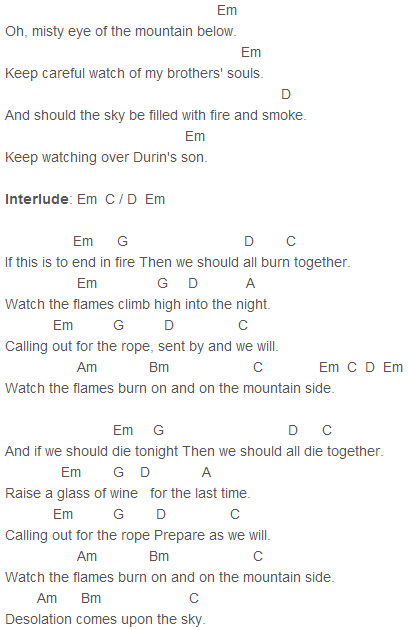 Ed Sheeran I See Fire Chords Capo 6 Ed Sheeran Pinterest