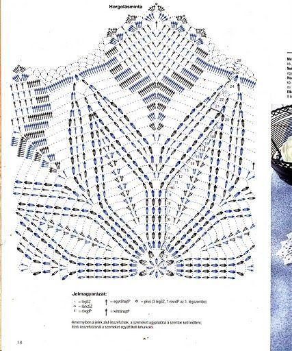 Kira scheme crochet: Scheme crochet no. 1045