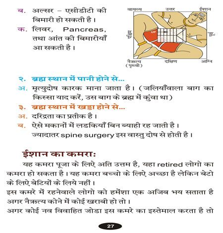 Hindi Article,Vastu Sastra For House,Vaasthu Articles ...