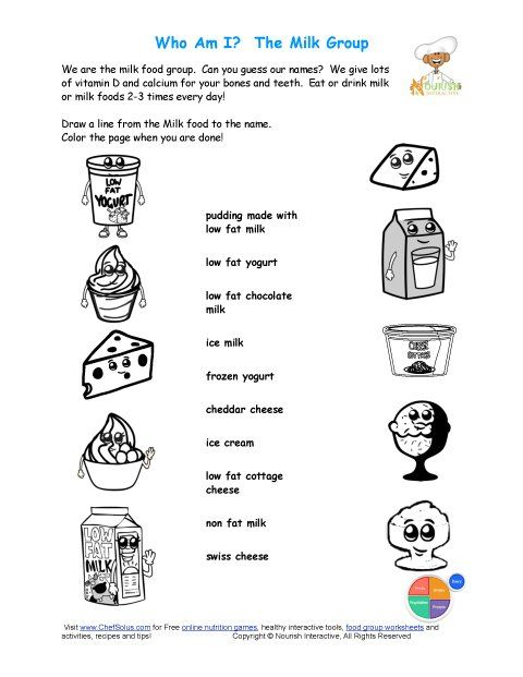 photo relating to Free Printable Nutrition Worksheets named Pin upon Vitamins-2nd Quality