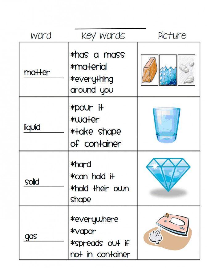 gas liquid solid worksheets preschool kindergarten gas ...