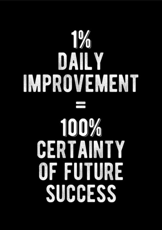 1% daily improvement = 100% chance of future success. Bold and inspiring minimal black… | Displate thumbnail