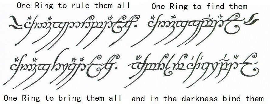 One Ring To Rule Them All Quote Page Number Pin By Dzvinka Yarish On Elvish Writing Elvish Writing Lord Of The Rings Tattoo Lord Of The Rings