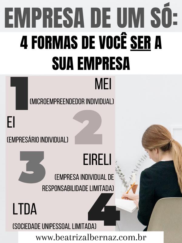 DESCUBRA OS TIPOS DE EMPRESA QUE NÃO PRECISAM DE S...