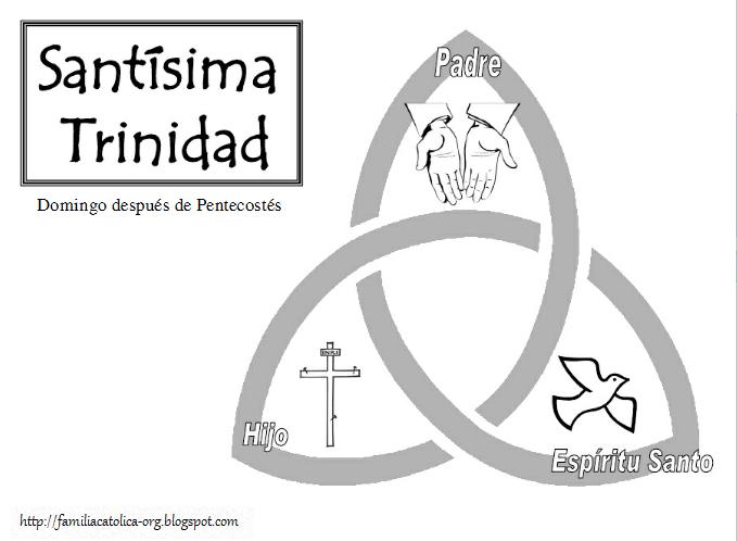 Divina Trinidad Simbolo Buscar Con Google Santisima Trinidad Trinidad Trinidad De Dios