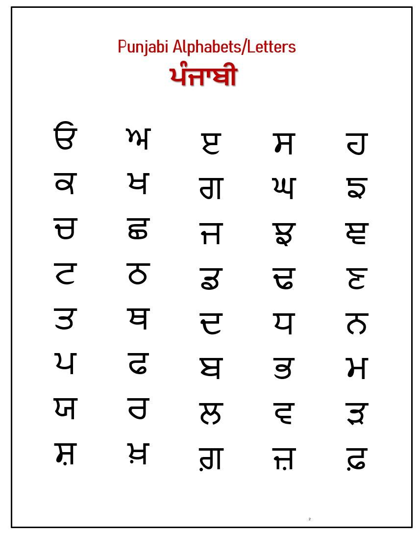 Learn To Write Punjabi Gurmukhi Alphabets Letter Tracing Workbook With English Translations In 2021 Lettering Alphabet Alphabet Book Tracing Letters [ 1089 x 857 Pixel ]