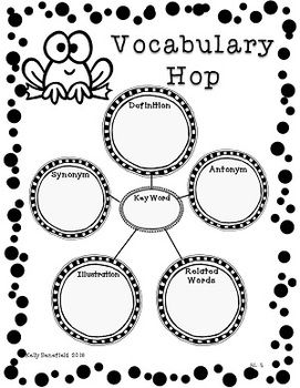 COMMON CORE READING: GRAPHIC ORGANIZERS FOR READING
