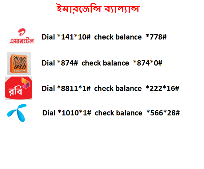 Airtel Check And Balance Emergency Balance