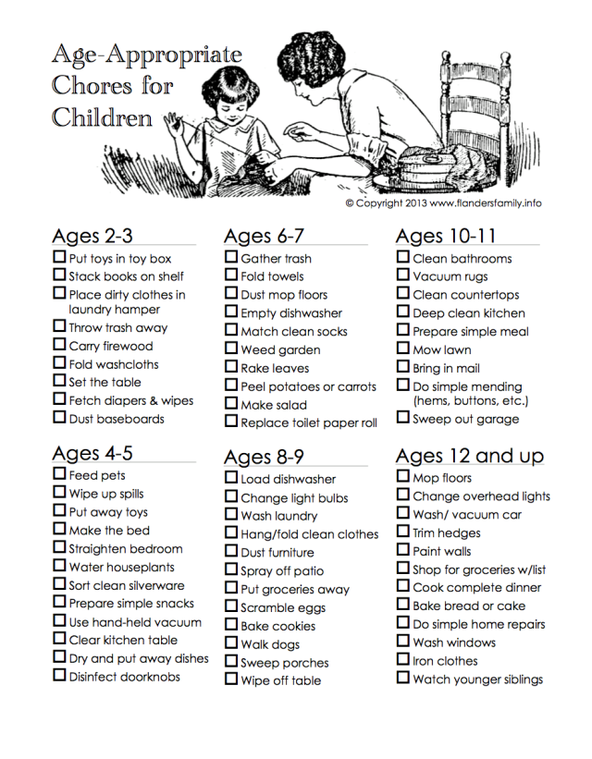 Age appropriate chores for children and why they re not doing