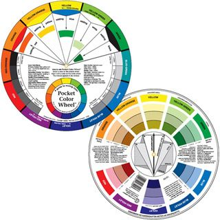 Color Wheel Mixing Guide In 2018 Practical Pinterest Painting
