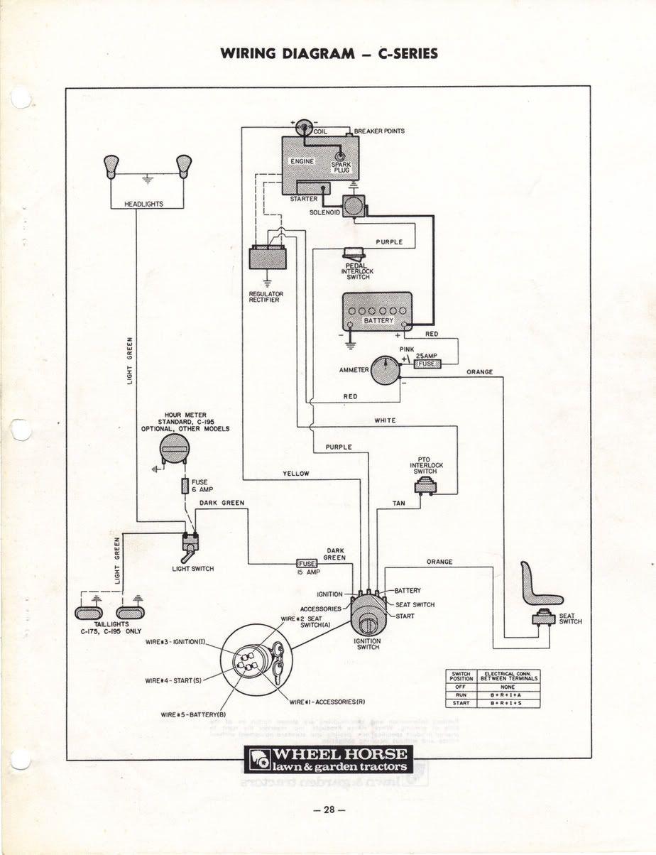 Toro Wheel Horse 17 Throughout Wiring Diagram New