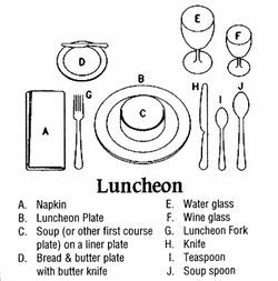 table settings for the great luncheons to come.  sc 1 st  Pinterest & Pin by Golnaz Nabi on Etiquette | Pinterest | Table settings and ...