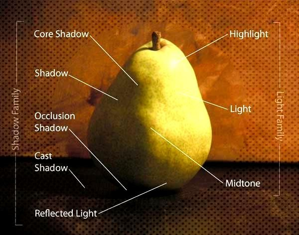 See the Light! In a Still Life Painting, That Is - Artists Network