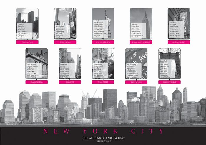 table plans new york