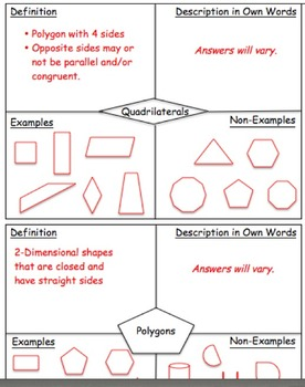 graphic organiser 2d shapes
