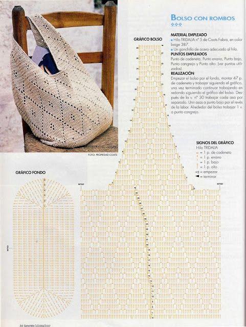Crochet bag. Pattern in Spanish but has diagram.
